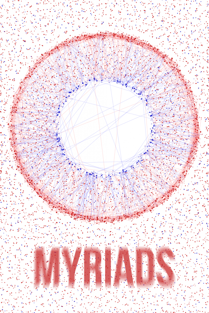 Myriads visualization