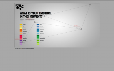 CoS, Consciousness of Streams, emotional maps