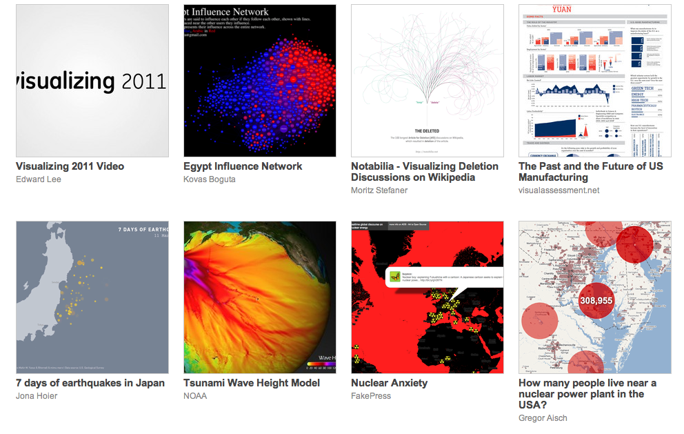 Nuclear Anxiety featured on Visualizing 2011