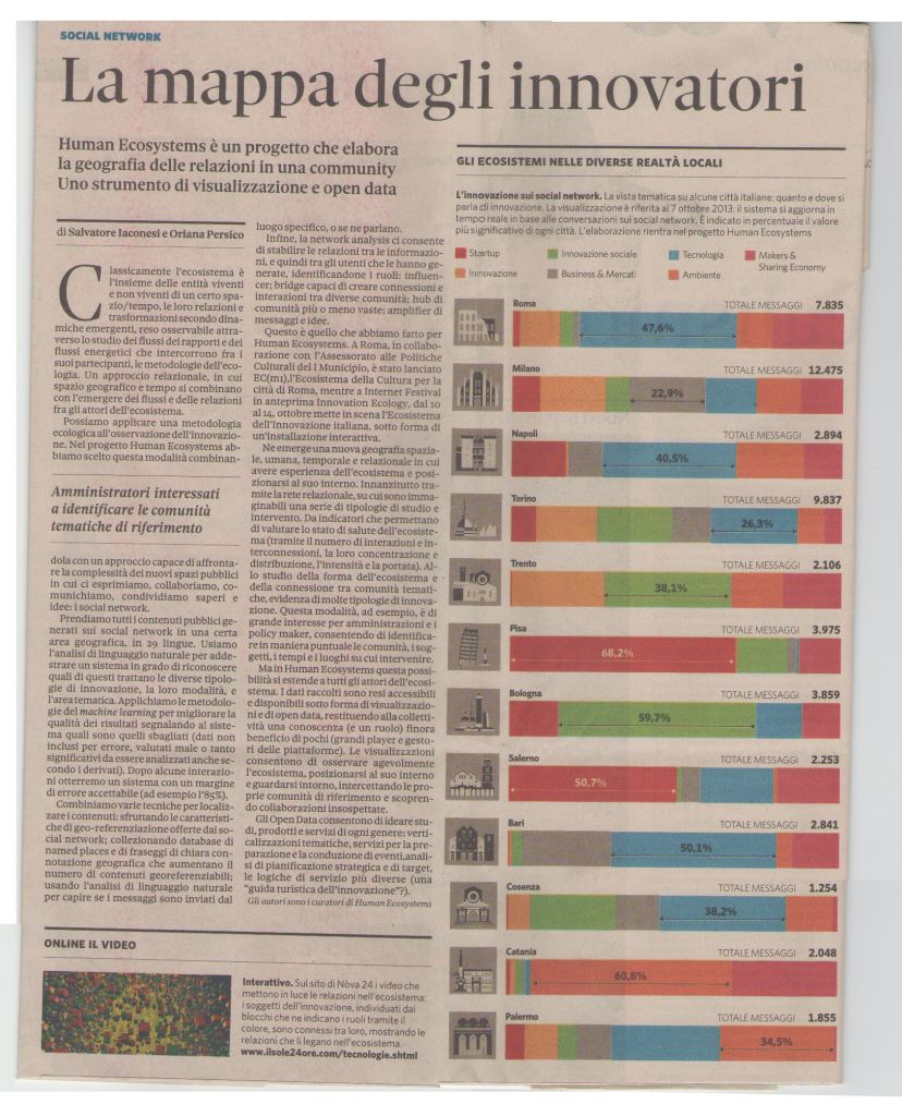 "Innovation Ecosystems on ""il Sole 24 Ore"""