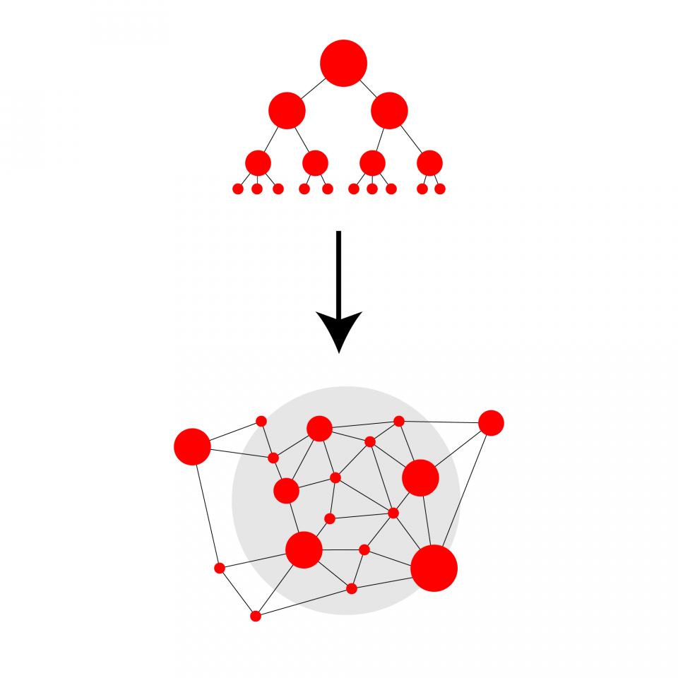 a strategic shift