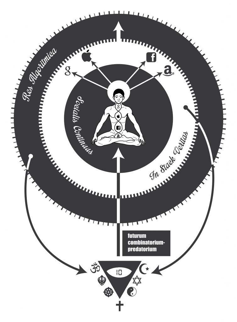Stakhanov's cosmology 1